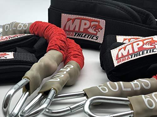 MPC POWERSTRIKER 4.0 - DAS ORIGINAL - die absolut stärksten Widerstandsbänder auf dem Markt für...